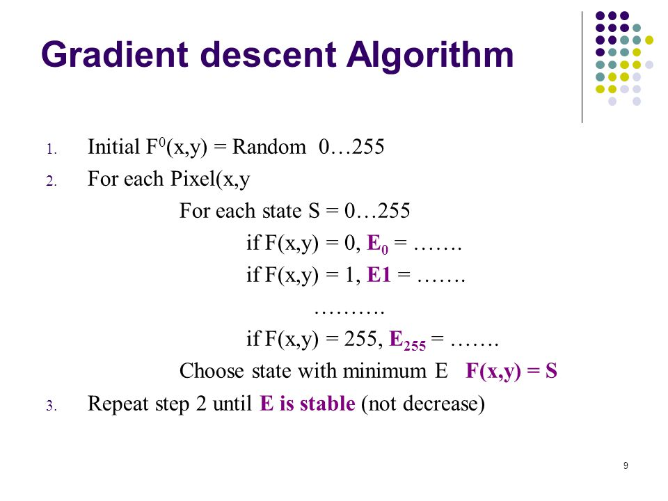 Gradient descent Algorithm