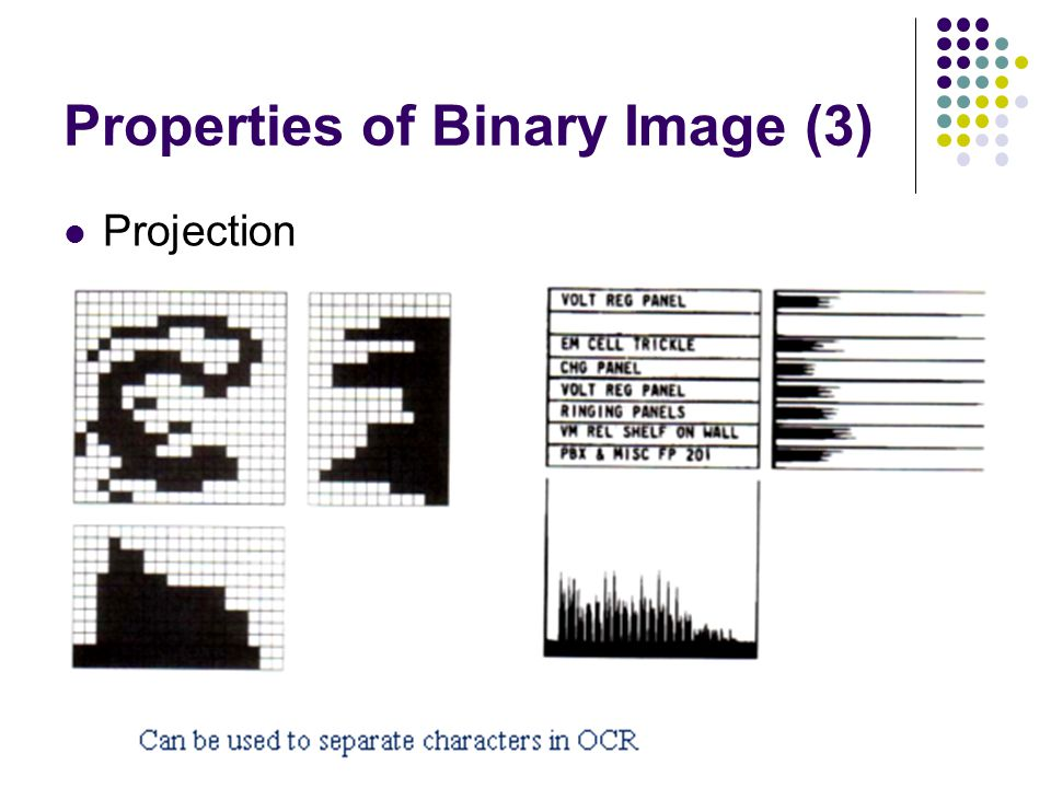Properties of Binary Image (3)