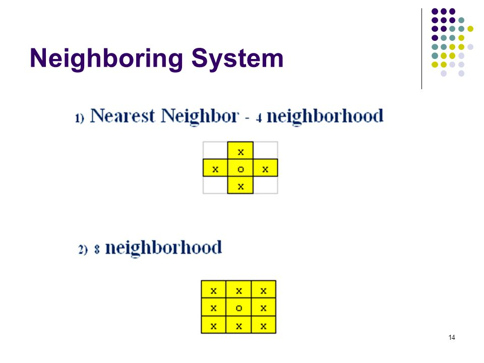 Neighboring System