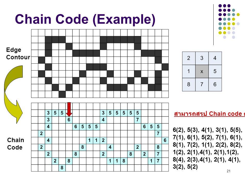 Chain Code (Example) Edge Contour สามารถสรุป Chain code ดังนี้