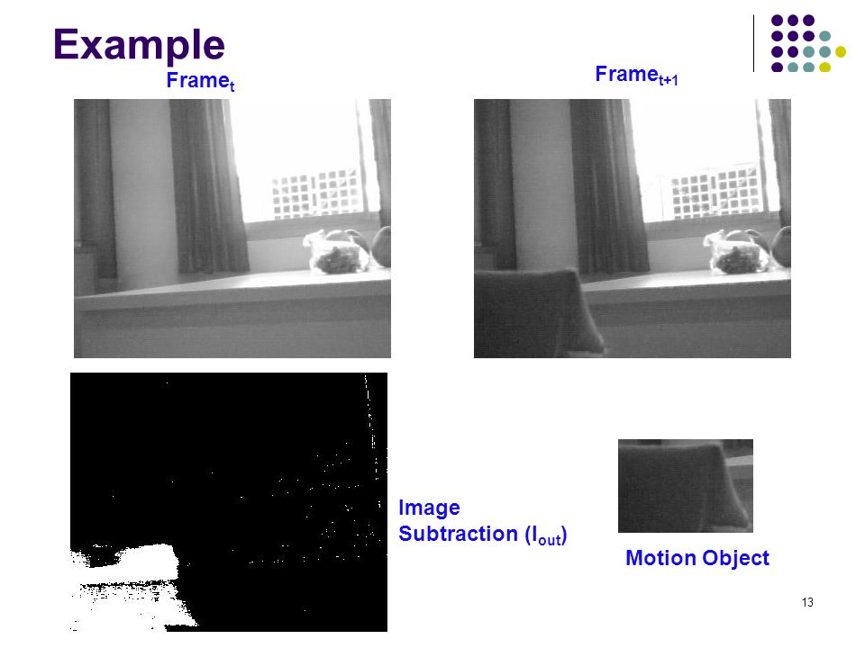 Example Framet+1 Framet Image Subtraction (Iout) Motion Object