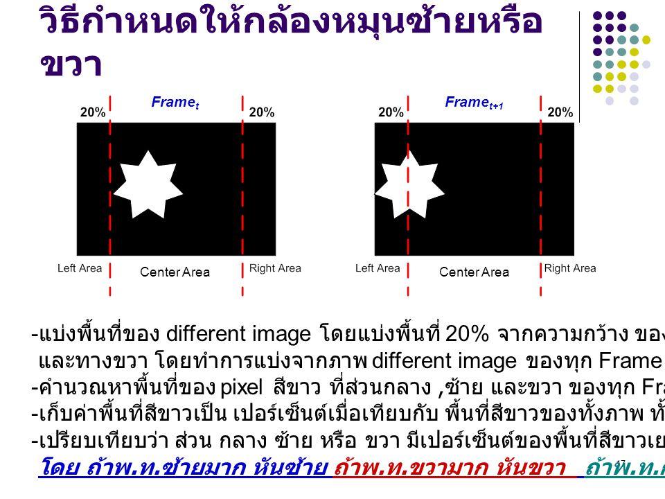 วิธีกำหนดให้กล้องหมุนซ้ายหรือขวา