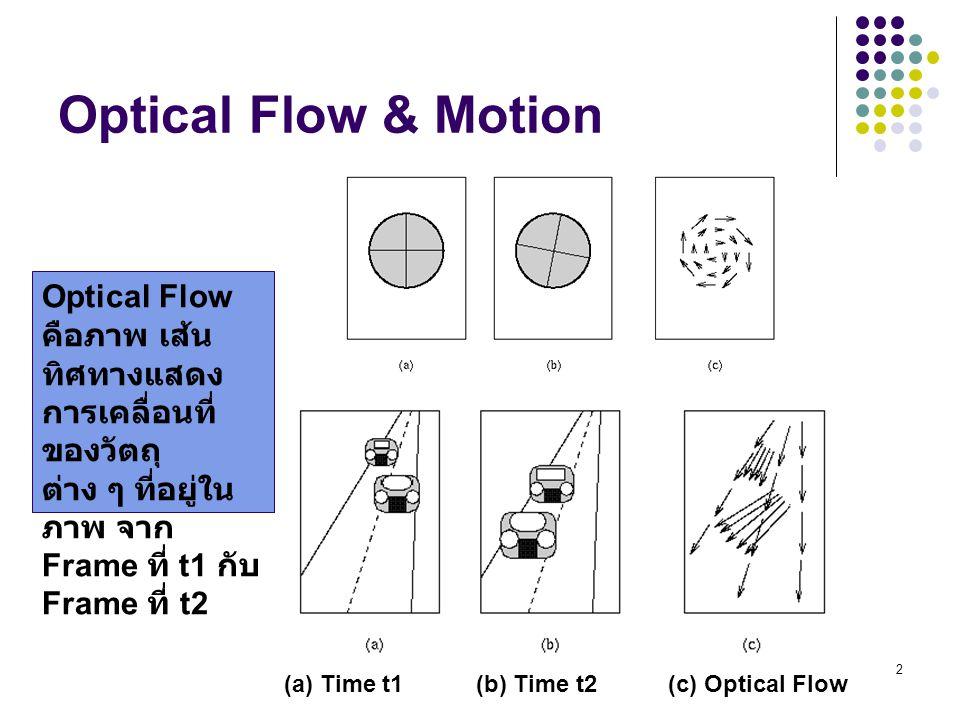 Optical Flow & Motion Optical Flow คือภาพ เส้นทิศทางแสดง