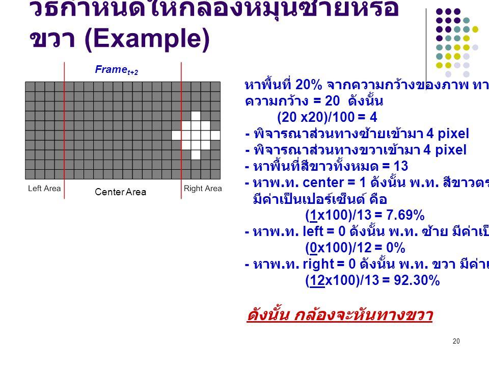 วิธีกำหนดให้กล้องหมุนซ้ายหรือขวา (Example)