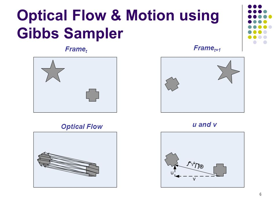 Optical Flow & Motion using Gibbs Sampler