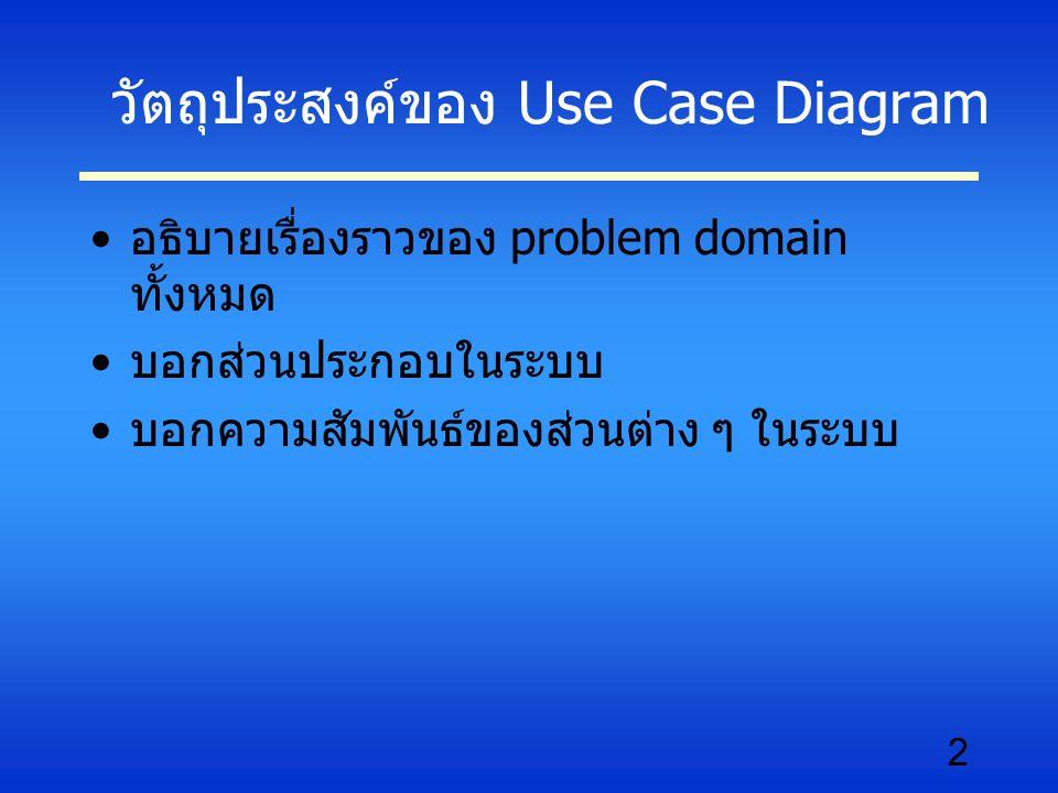 วัตถุประสงค์ของ Use Case Diagram