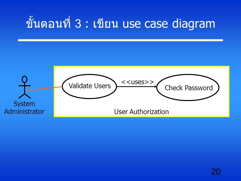 ขั้นตอนที่ 3 : เขียน use case diagram