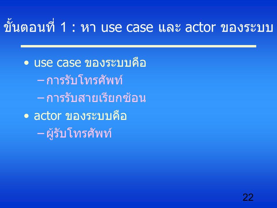 ขั้นตอนที่ 1 : หา use case และ actor ของระบบ