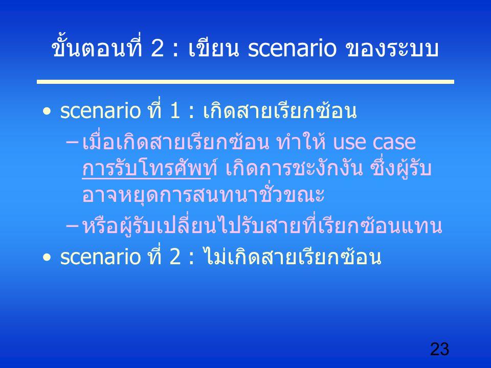 ขั้นตอนที่ 2 : เขียน scenario ของระบบ