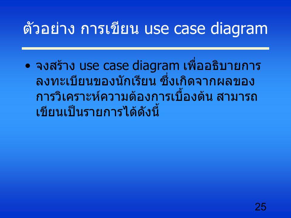 ตัวอย่าง การเขียน use case diagram