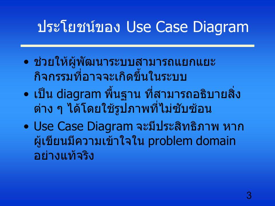ประโยชน์ของ Use Case Diagram