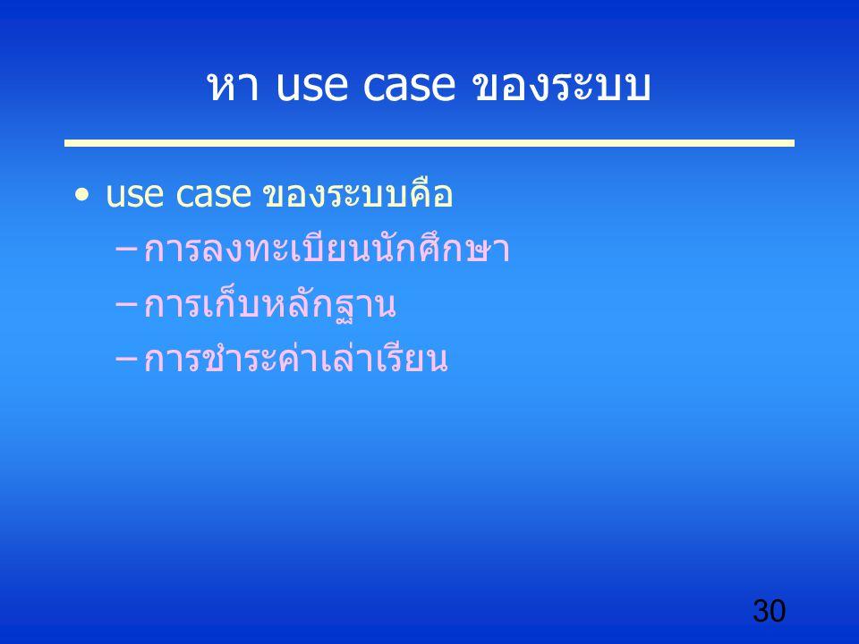 หา use case ของระบบ use case ของระบบคือ การลงทะเบียนนักศึกษา