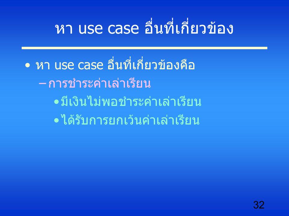หา use case อื่นที่เกี่ยวข้อง