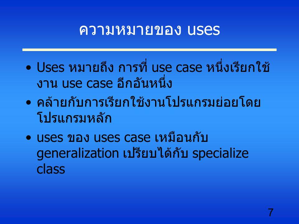ความหมายของ uses Uses หมายถึง การที่ use case หนึ่งเรียกใช้งาน use case อีกอันหนึ่ง. คล้ายกับการเรียกใช้งานโปรแกรมย่อยโดยโปรแกรมหลัก.
