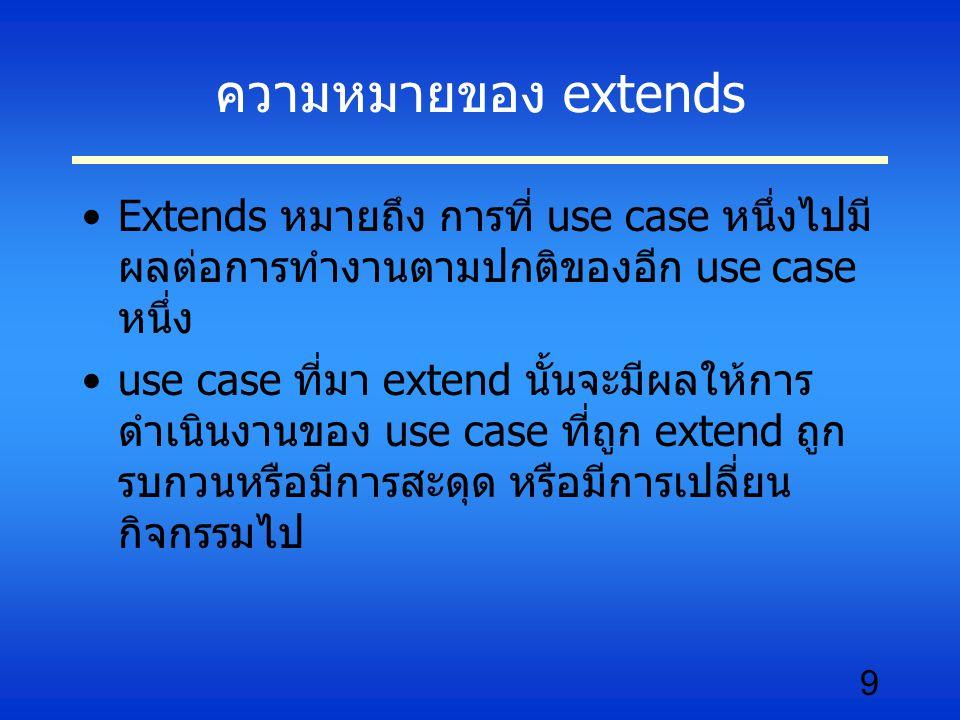 ความหมายของ extends Extends หมายถึง การที่ use case หนึ่งไปมีผลต่อการทำงานตามปกติของอีก use case หนึ่ง.