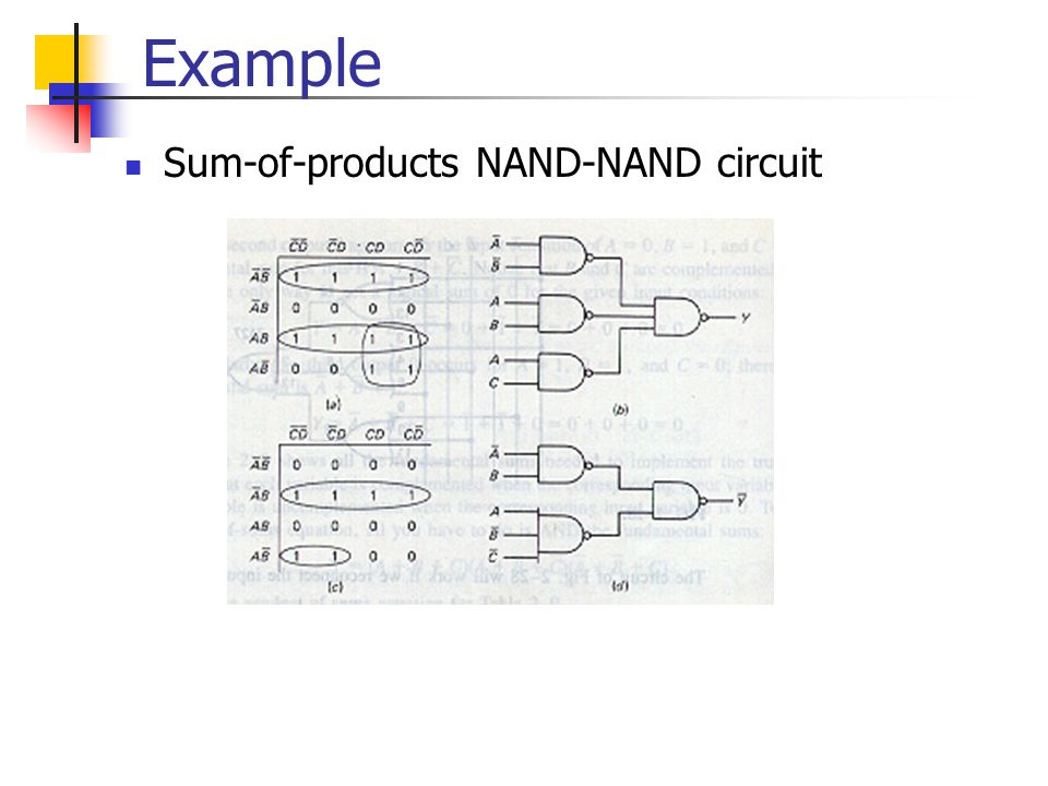 Example Sum-of-products NAND-NAND circuit
