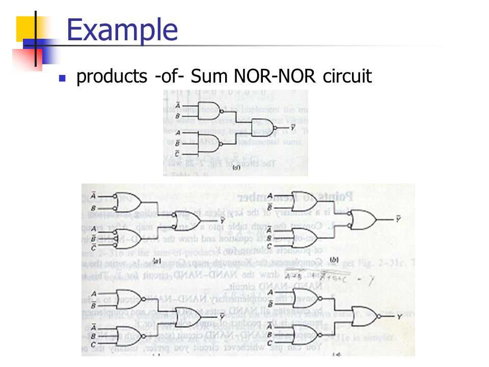 Example products -of- Sum NOR-NOR circuit