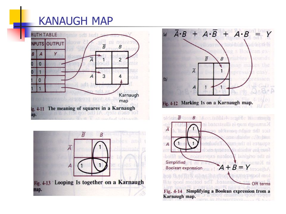 KANAUGH MAP