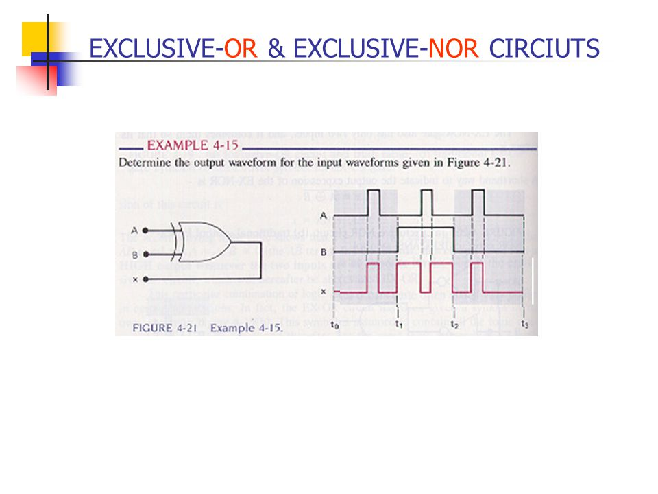 EXCLUSIVE-OR & EXCLUSIVE-NOR CIRCIUTS