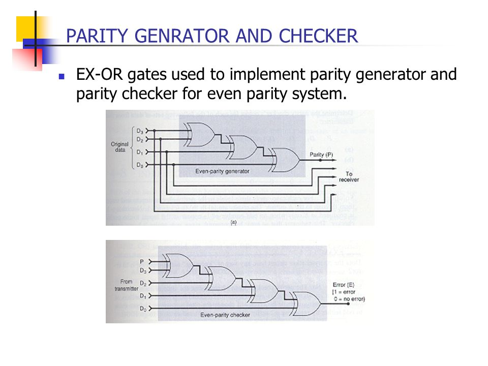PARITY GENRATOR AND CHECKER