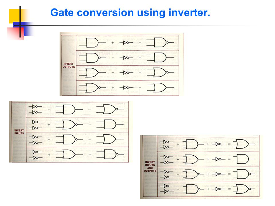 Gate conversion using inverter.