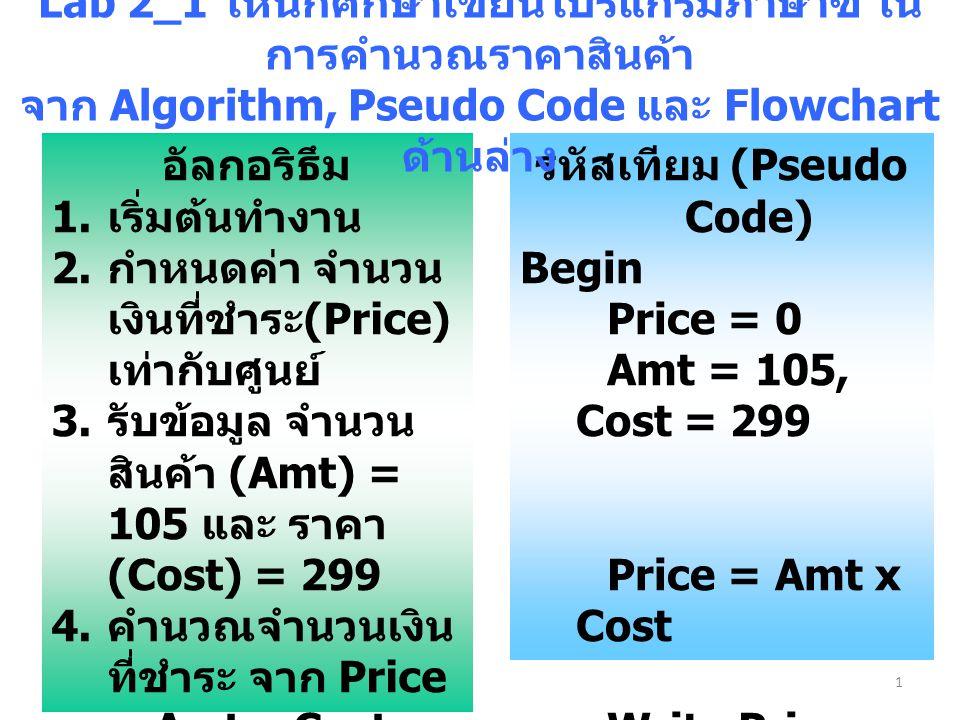 รหัสเทียม (Pseudo Code)