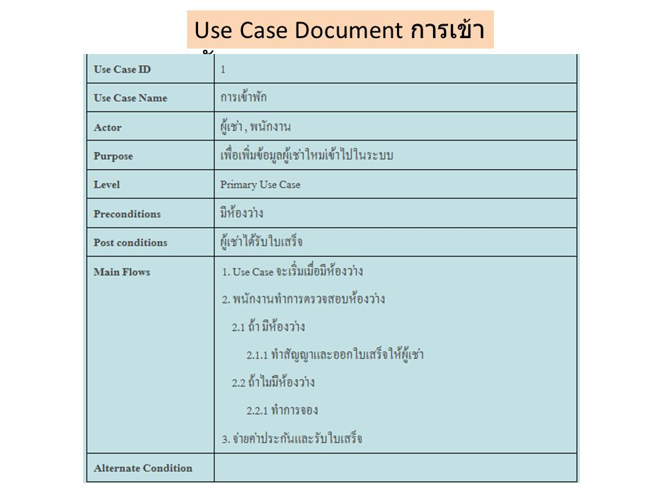 Use Case Document การเข้าพัก