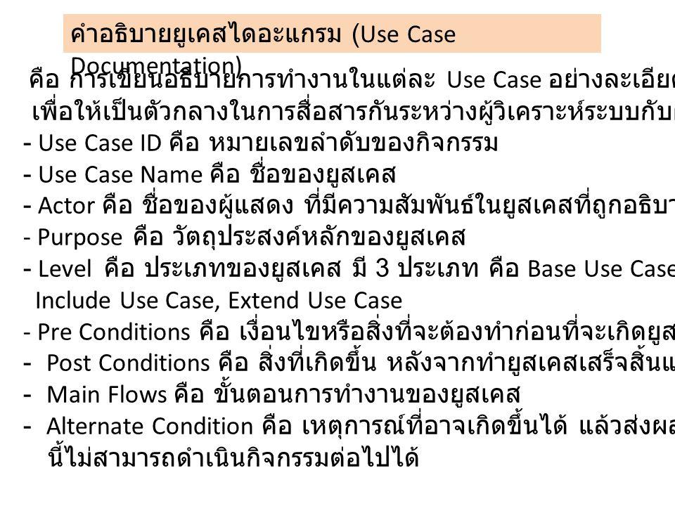 คำอธิบายยูเคสไดอะแกรม (Use Case Documentation)