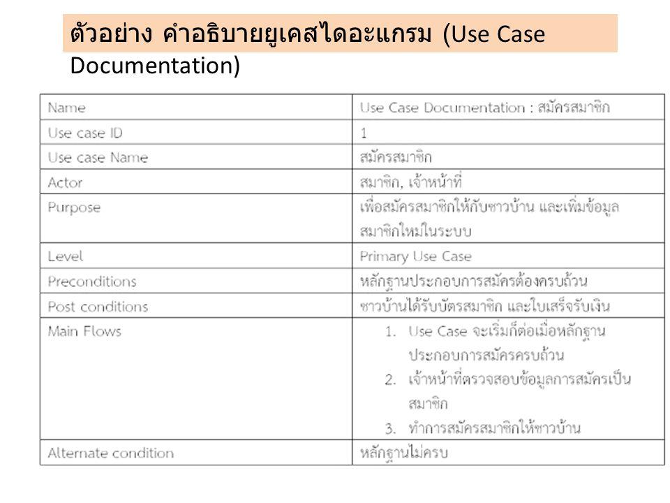 ตัวอย่าง คำอธิบายยูเคสไดอะแกรม (Use Case Documentation)