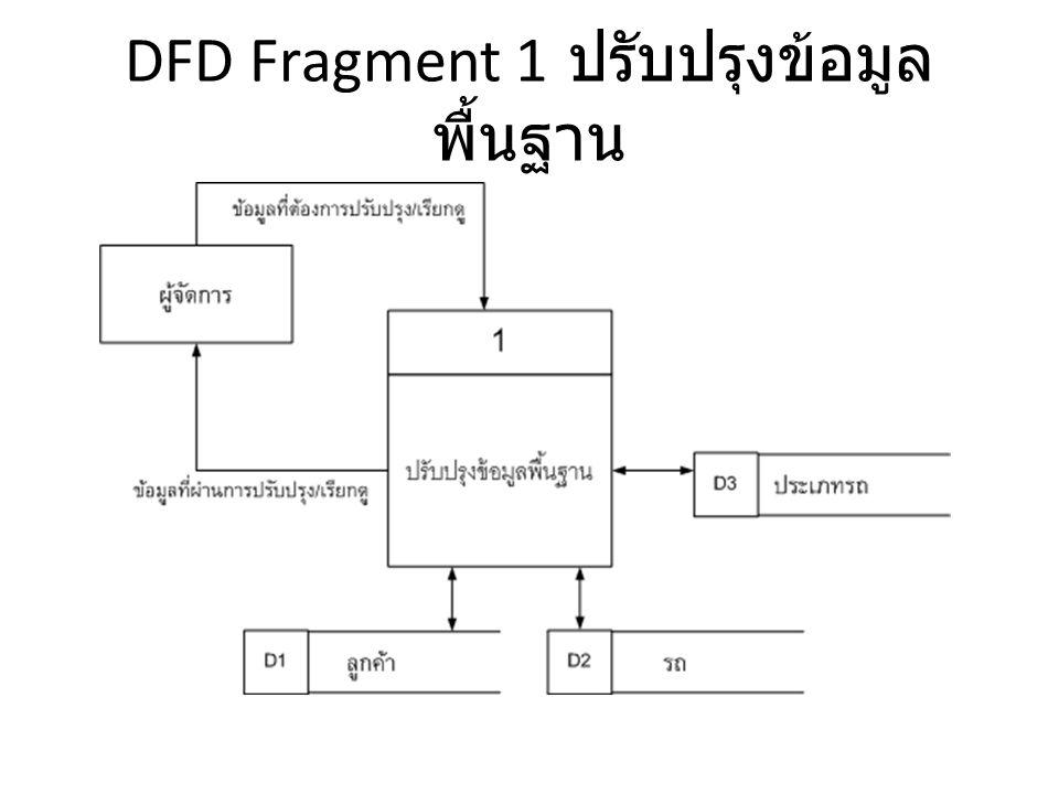 DFD Fragment 1 ปรับปรุงข้อมูลพื้นฐาน