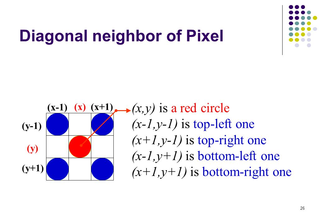 Diagonal neighbor of Pixel