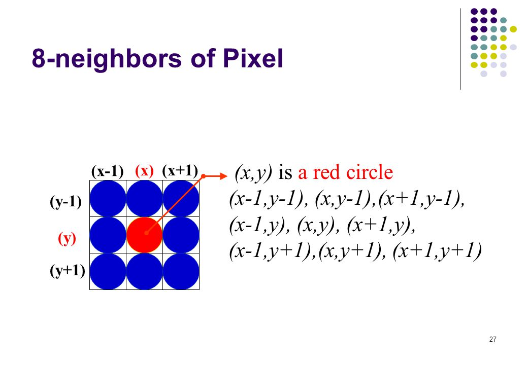 8-neighbors of Pixel (x,y) is a red circle