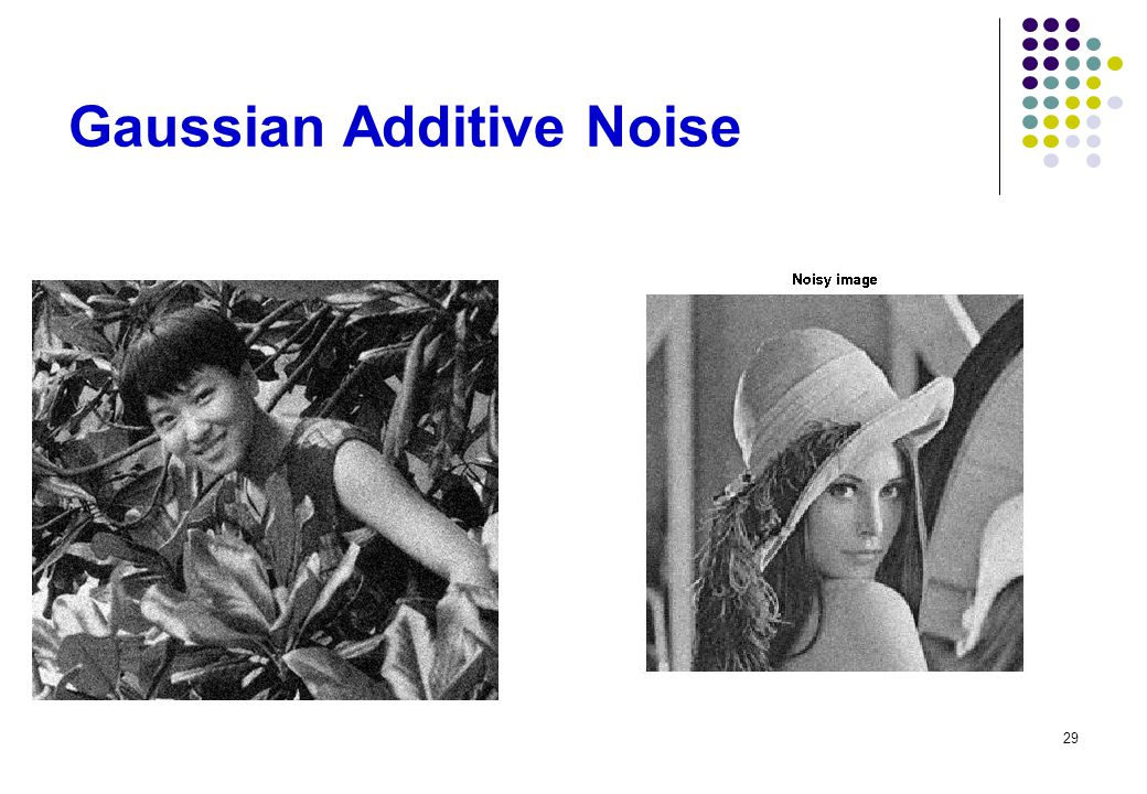 Gaussian Additive Noise