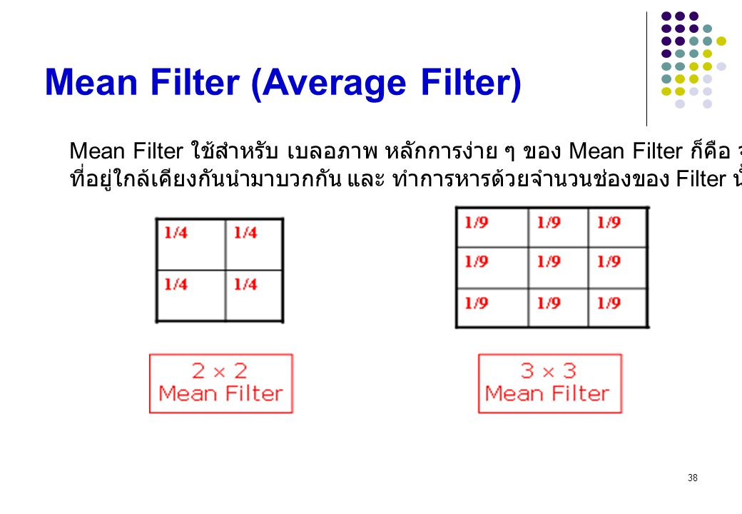 Mean Filter (Average Filter)