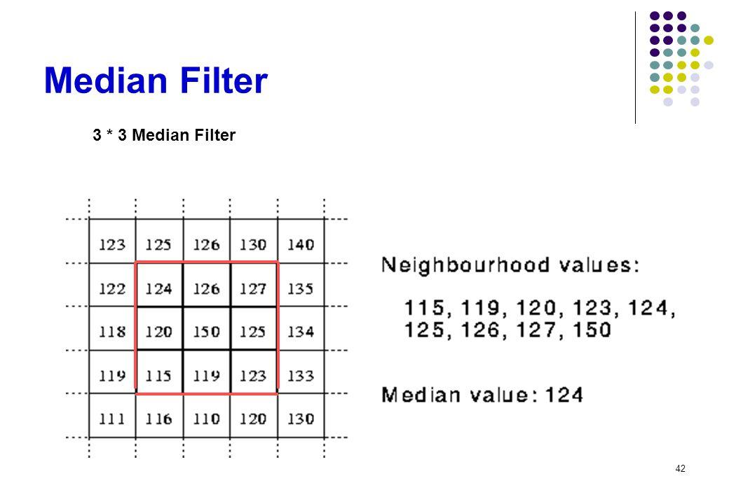 Median Filter 3 * 3 Median Filter