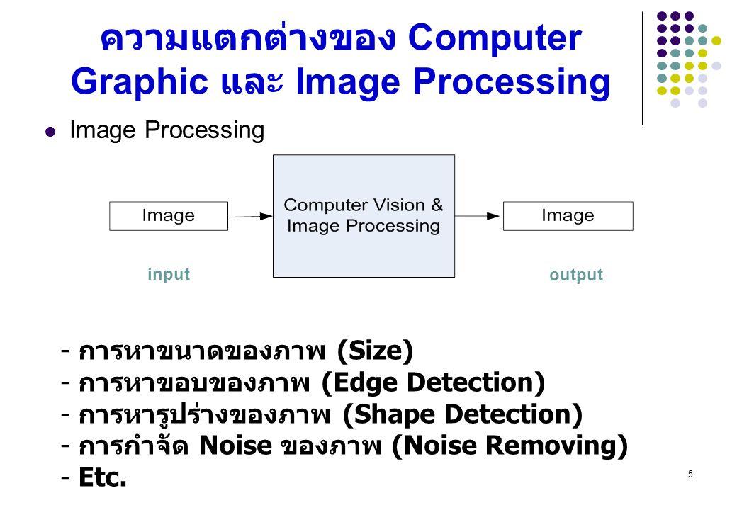 ความแตกต่างของ Computer Graphic และ Image Processing