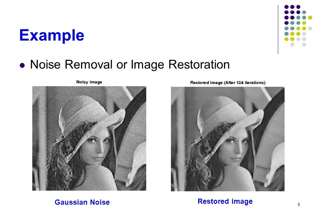 Example Noise Removal or Image Restoration Gaussian Noise