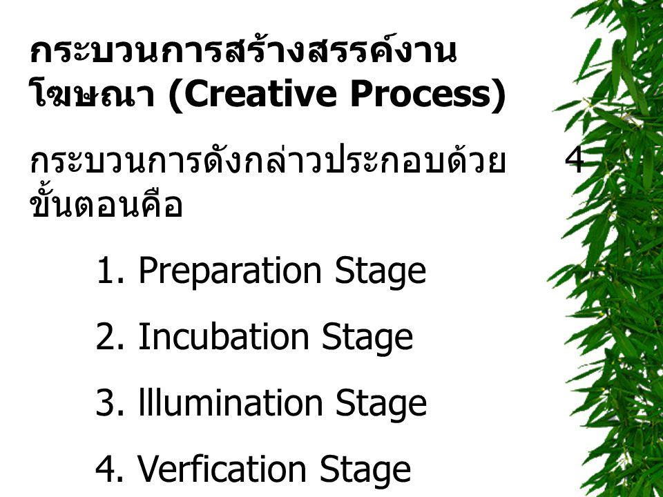 กระบวนการสร้างสรรค์งานโฆษณา (Creative Process)