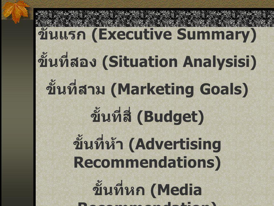 ขั้นแรก (Executive Summary) ขั้นที่สอง (Situation Analysisi)