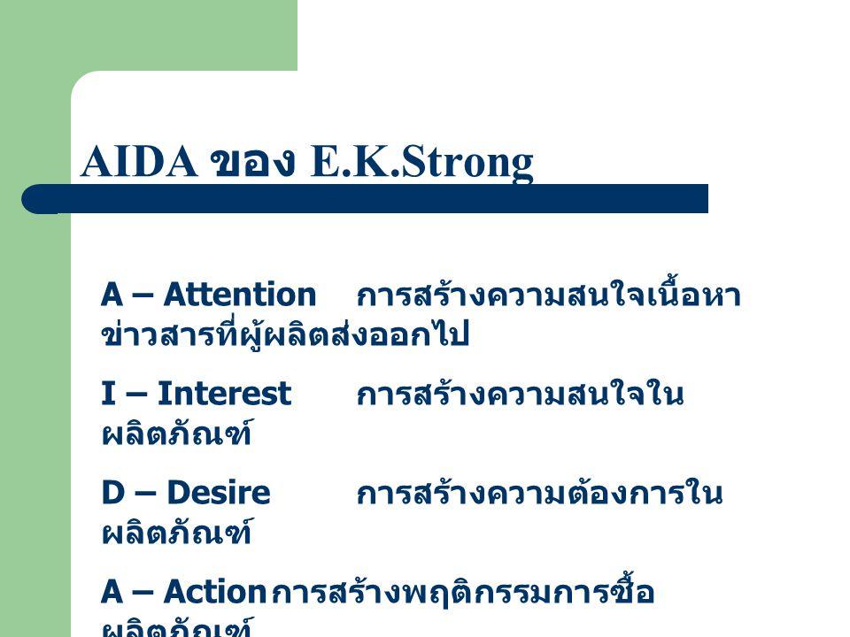 AIDA ของ E.K.Strong A – Attention การสร้างความสนใจเนื้อหาข่าวสารที่ผู้ผลิตส่งออกไป. I – Interest การสร้างความสนใจในผลิตภัณฑ์