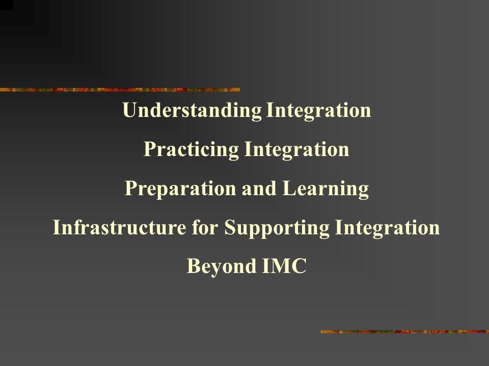 Understanding Integration Practicing Integration