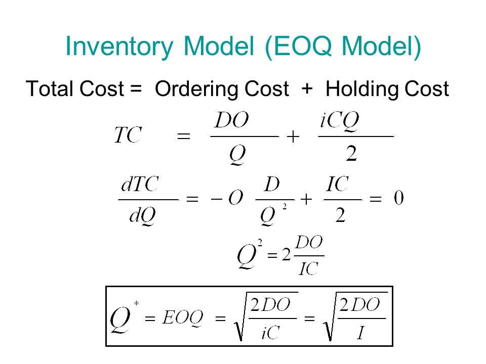 Inventory Model (EOQ Model)