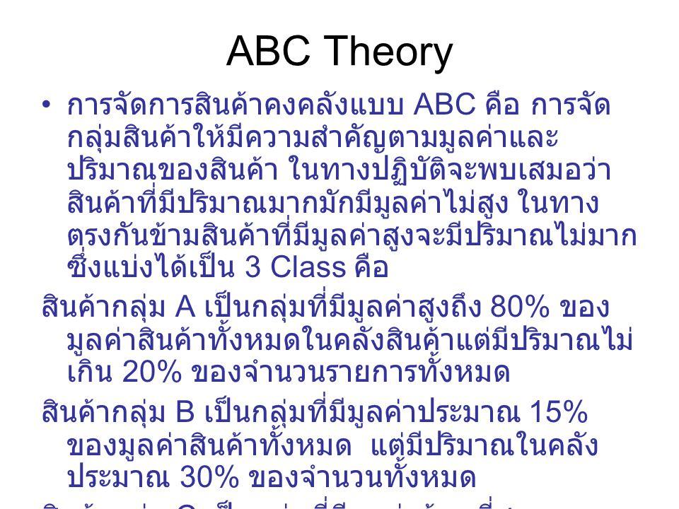 ABC Theory