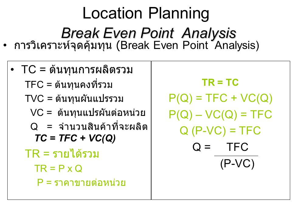 Location Planning Break Even Point Analysis