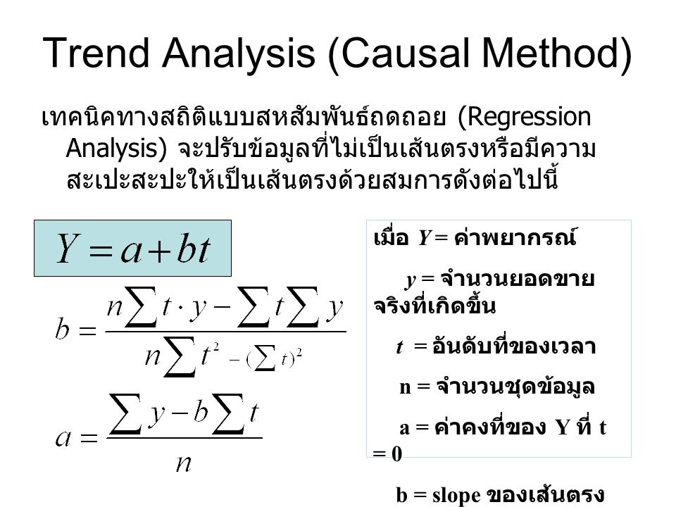 Trend Analysis (Causal Method)