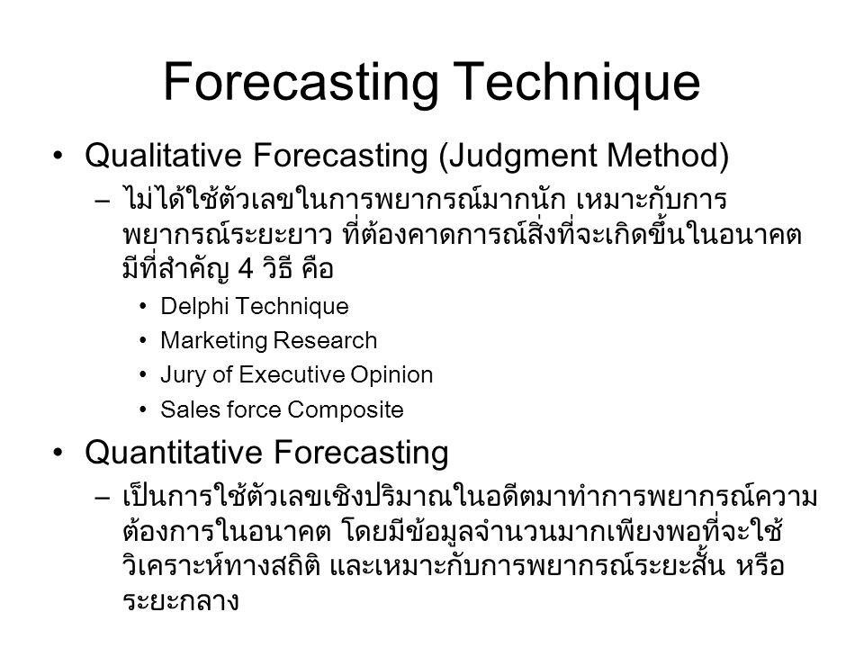 Forecasting Technique