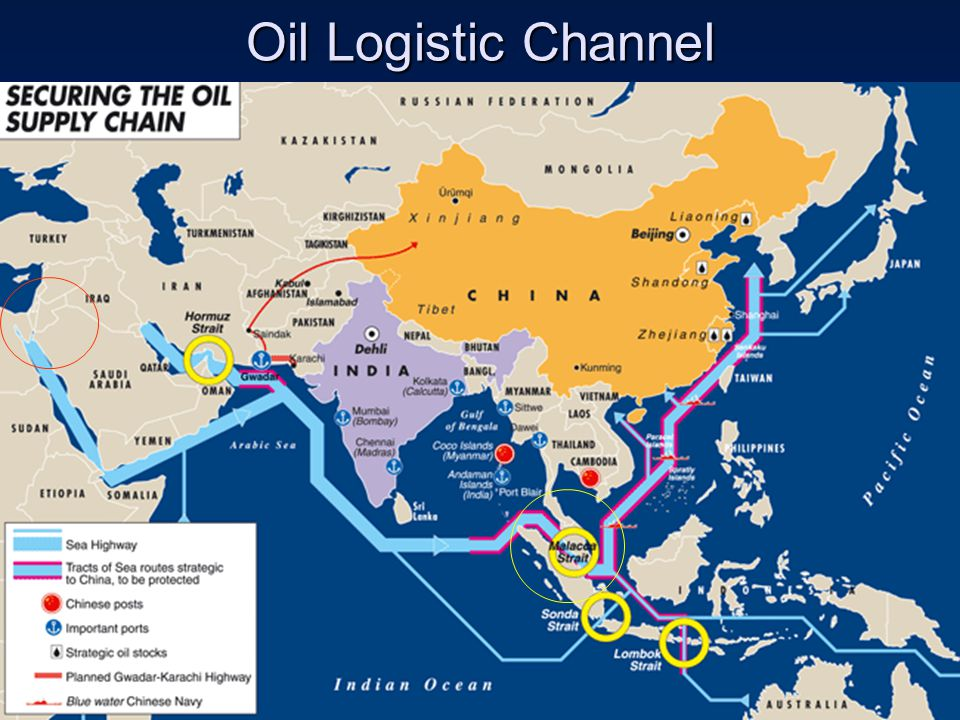 Oil Logistic Channel