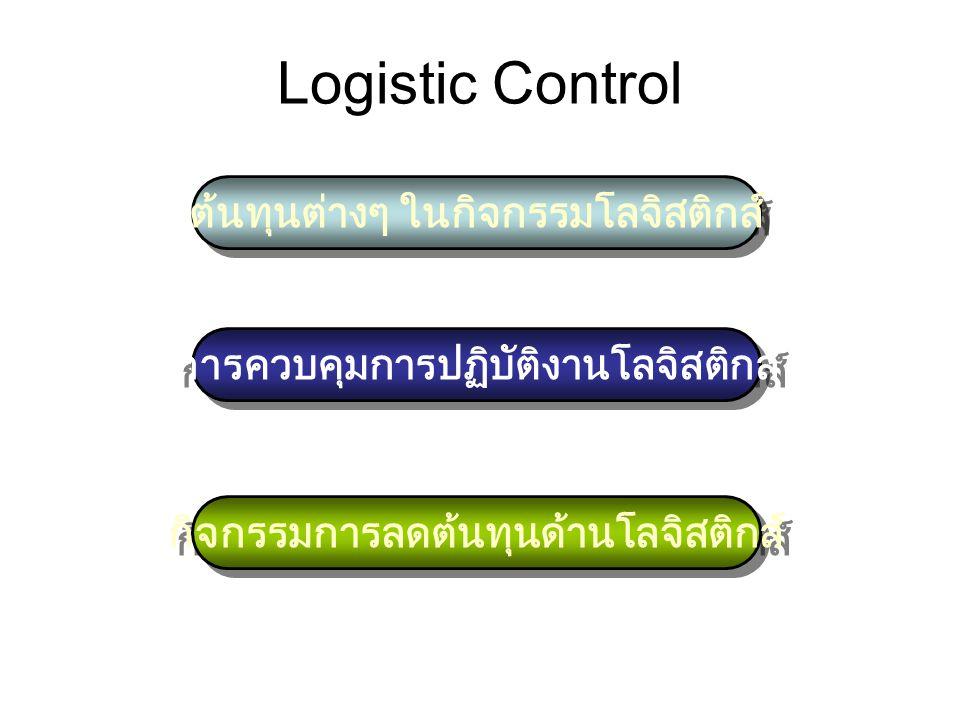 Logistic Control ต้นทุนต่างๆ ในกิจกรรมโลจิสติกส์