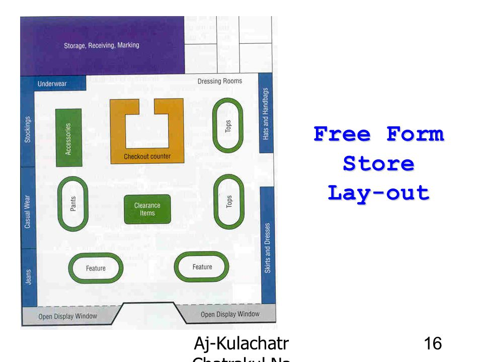 Free Form Store Lay-out