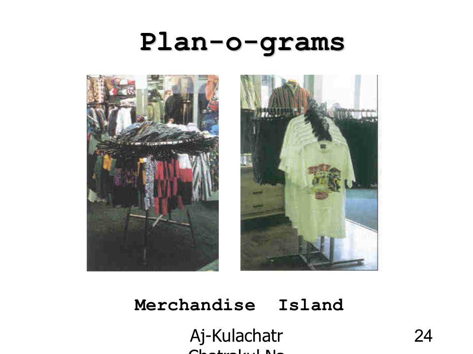 Aj-Kulachatr Chatrakul Na Ayudhaya Ch-4